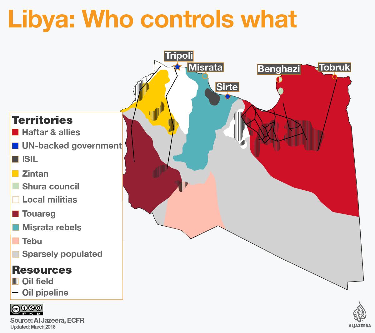 Supreme Court Archives Marsad Libya